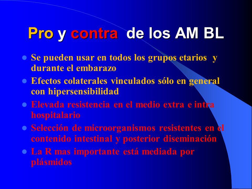 Pro y contra de los AM BL Se pueden usar en todos los grupos etarios y durante el embarazo Efectos colaterales vinculados sólo en general con hipersen