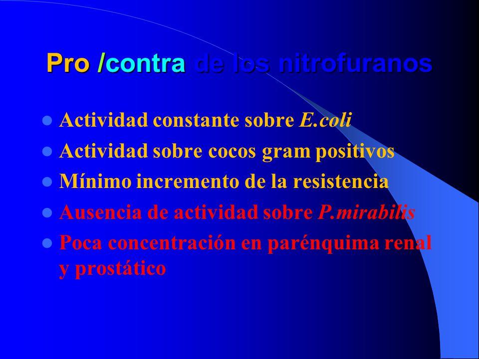 Pro /contra de los nitrofuranos Actividad constante sobre E.coli Actividad sobre cocos gram positivos Mínimo incremento de la resistencia Ausencia de