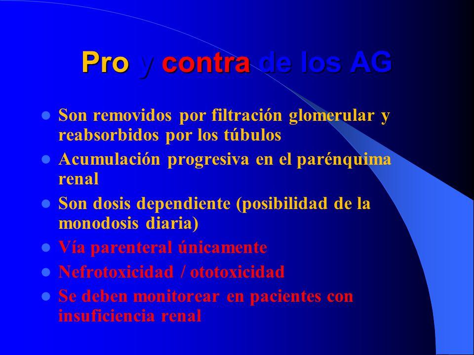 Pro y contra de los AG Son removidos por filtración glomerular y reabsorbidos por los túbulos Acumulación progresiva en el parénquima renal Son dosis