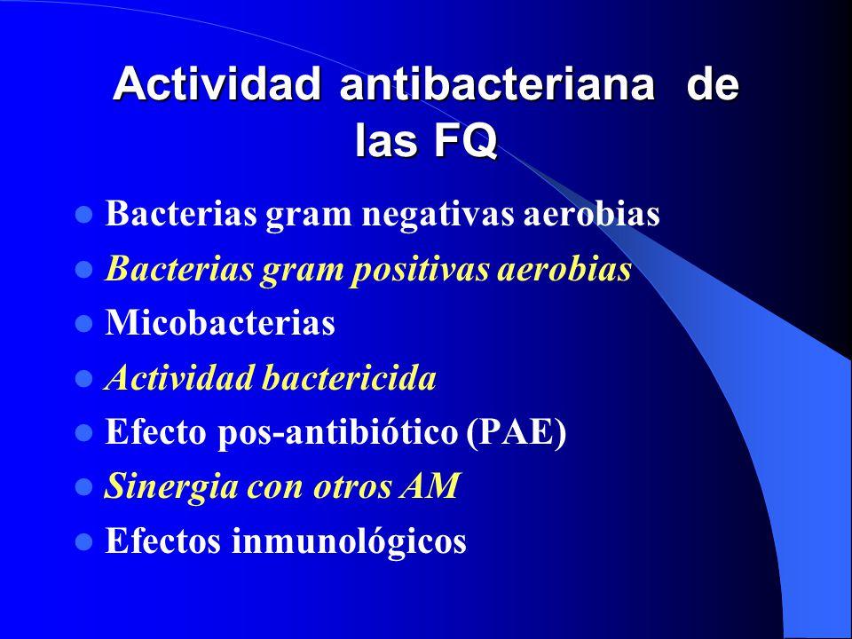 Actividad antibacteriana de las FQ Bacterias gram negativas aerobias Bacterias gram positivas aerobias Micobacterias Actividad bactericida Efecto pos-