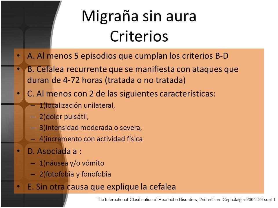 Migraña sin aura Criterios A. Al menos 5 episodios que cumplan los criterios B-D B. Cefalea recurrente que se manifiesta con ataques que duran de 4-72