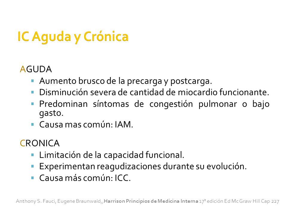 IC Aguda y Crónica AGUDA Aumento brusco de la precarga y postcarga.