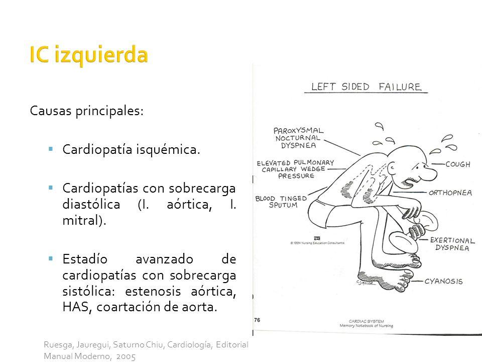 IC izquierda Ruesga, Jauregui, Saturno Chiu, Cardiología, Editorial Manual Moderno, 2005 Causas principales: Cardiopatía isquémica.