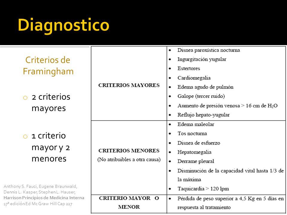 Criterios de Framingham o 2 criterios mayores o 1 criterio mayor y 2 menores Anthony S.
