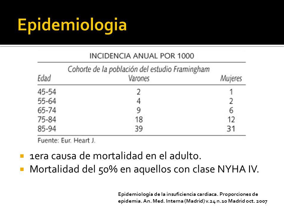 1era causa de mortalidad en el adulto.Mortalidad del 50% en aquellos con clase NYHA IV.