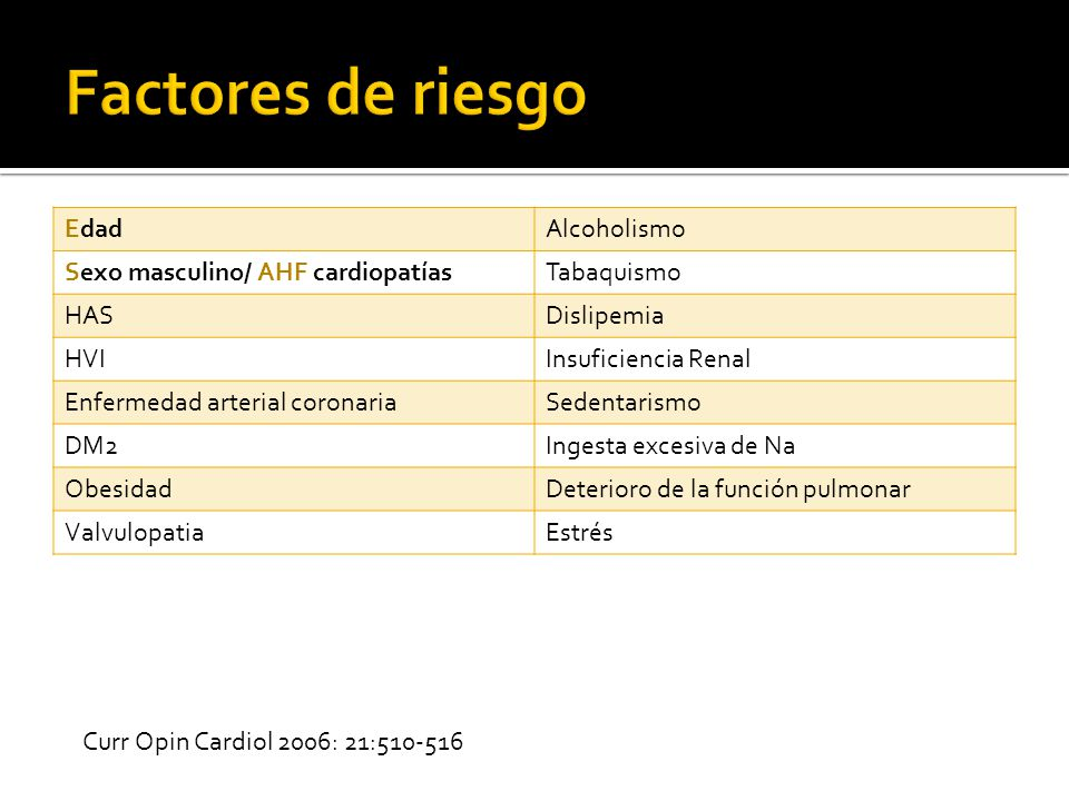 EdadAlcoholismo Sexo masculino/ AHF cardiopatíasTabaquismo HASDislipemia HVIInsuficiencia Renal Enfermedad arterial coronariaSedentarismo DM2Ingesta excesiva de Na ObesidadDeterioro de la función pulmonar ValvulopatiaEstrés Curr Opin Cardiol 2006: 21:510-516