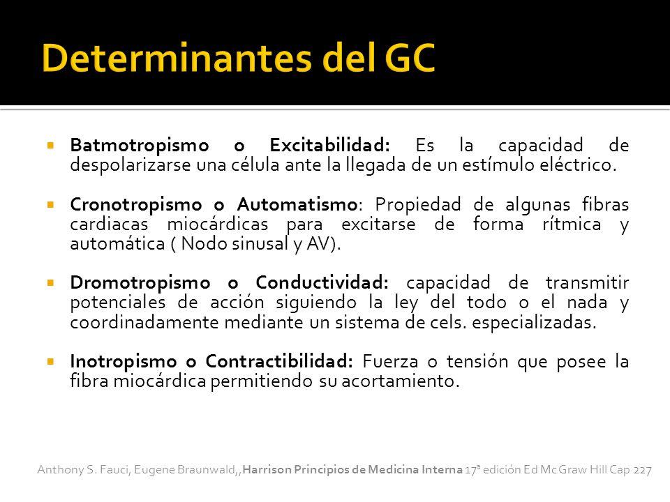 Batmotropismo o Excitabilidad: Es la capacidad de despolarizarse una célula ante la llegada de un estímulo eléctrico.
