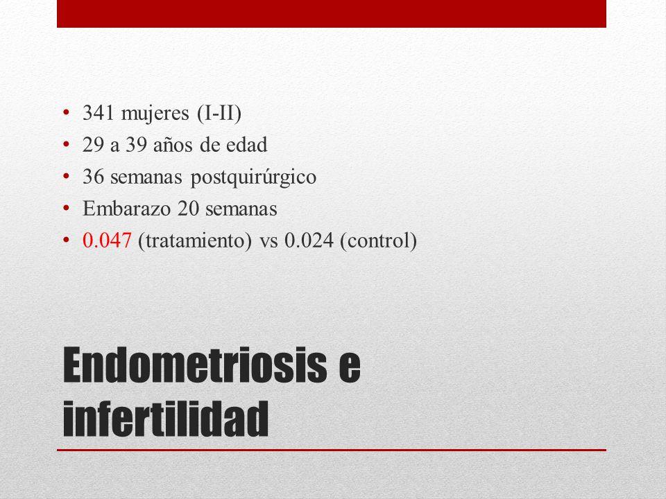 Endometriosis e infertilidad 341 mujeres (I-II) 29 a 39 años de edad 36 semanas postquirúrgico Embarazo 20 semanas 0.047 (tratamiento) vs 0.024 (contr