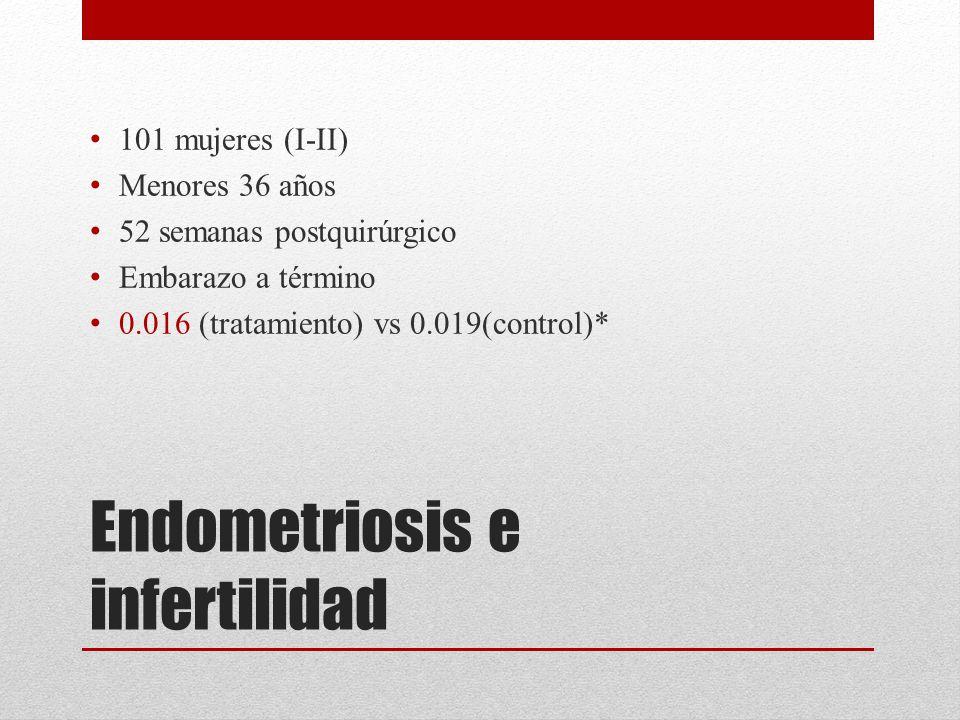 101 mujeres (I-II) Menores 36 años 52 semanas postquirúrgico Embarazo a término 0.016 (tratamiento) vs 0.019(control)*
