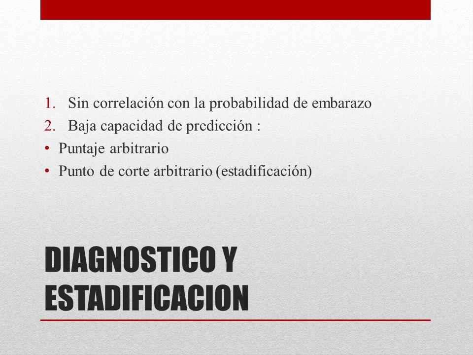 DIAGNOSTICO Y ESTADIFICACION 1.Sin correlación con la probabilidad de embarazo 2.Baja capacidad de predicción : Puntaje arbitrario Punto de corte arbi