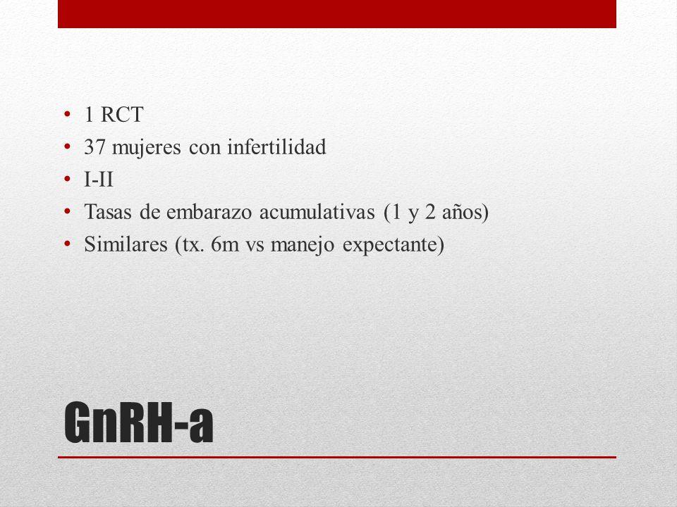 GnRH-a 1 RCT 37 mujeres con infertilidad I-II Tasas de embarazo acumulativas (1 y 2 años) Similares (tx. 6m vs manejo expectante)
