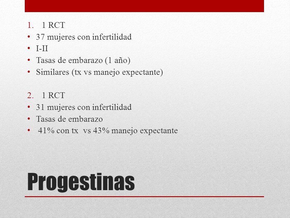 Progestinas 1.1 RCT 37 mujeres con infertilidad I-II Tasas de embarazo (1 año) Similares (tx vs manejo expectante) 2.1 RCT 31 mujeres con infertilidad