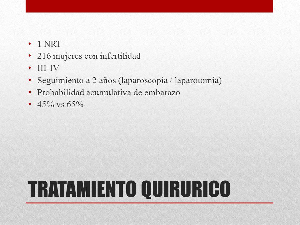 TRATAMIENTO QUIRURICO 1 NRT 216 mujeres con infertilidad III-IV Seguimiento a 2 años (laparoscopía / laparotomía) Probabilidad acumulativa de embarazo