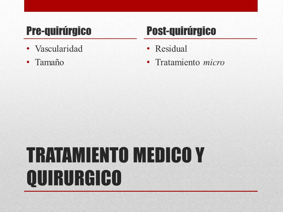 TRATAMIENTO MEDICO Y QUIRURGICO Pre-quirúrgico Vascularidad Tamaño Post-quirúrgico Residual Tratamiento micro