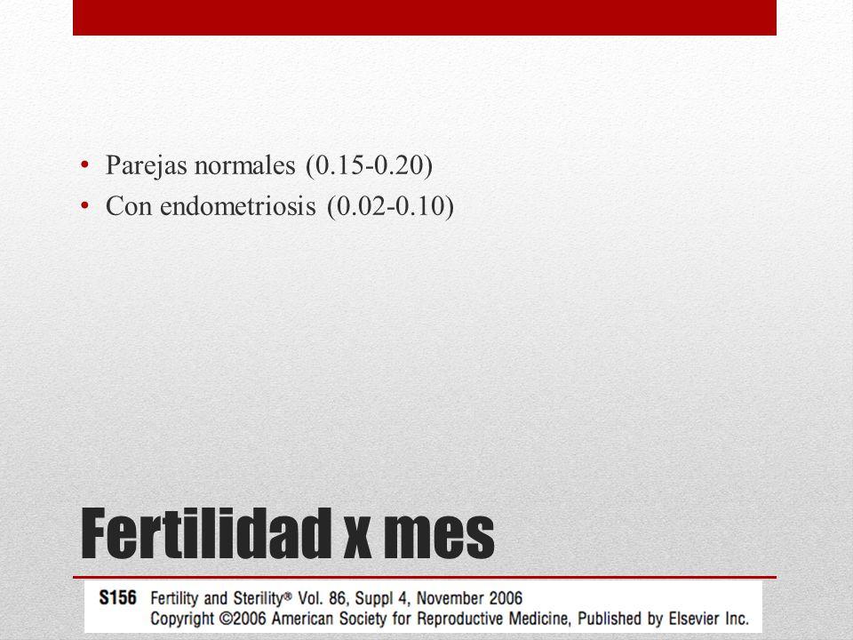 Fertilidad x mes Parejas normales (0.15-0.20) Con endometriosis (0.02-0.10)