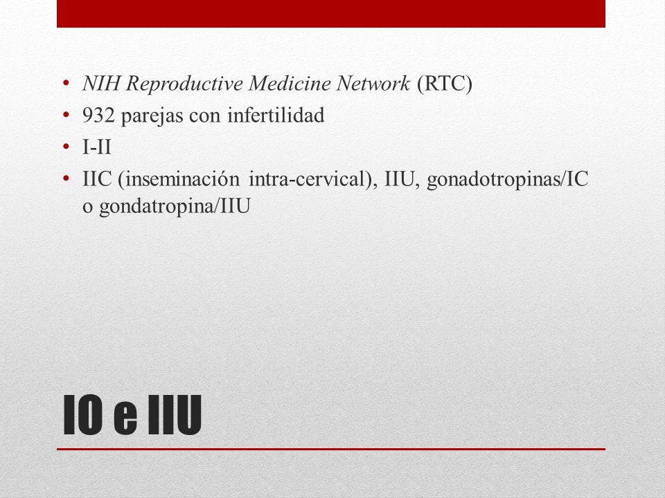 IO e IIU NIH Reproductive Medicine Network (RTC) 932 parejas con infertilidad I-II IIC (inseminación intra-cervical), IIU, gonadotropinas/IC o gondatr