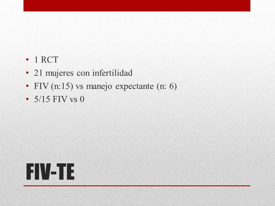 FIV-TE 1 RCT 21 mujeres con infertilidad FIV (n:15) vs manejo expectante (n: 6) 5/15 FIV vs 0