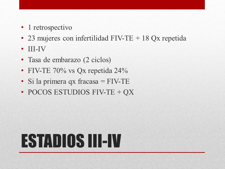 ESTADIOS III-IV 1 retrospectivo 23 mujeres con infertilidad FIV-TE + 18 Qx repetida III-IV Tasa de embarazo (2 ciclos) FIV-TE 70% vs Qx repetida 24% S