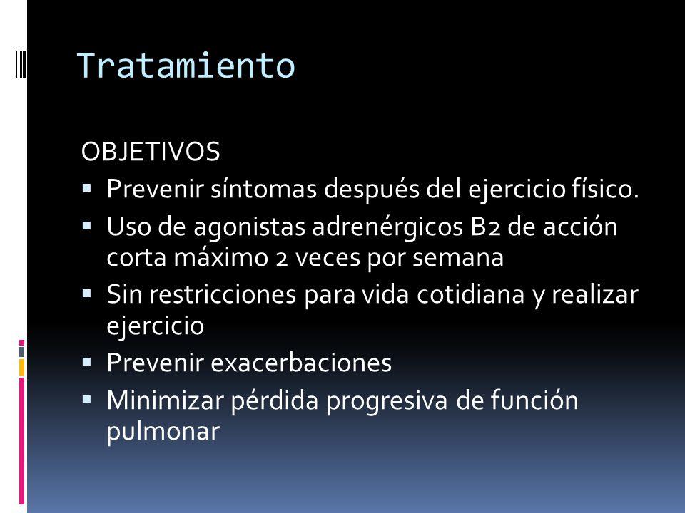 Tratamiento OBJETIVOS Prevenir síntomas después del ejercicio físico. Uso de agonistas adrenérgicos B2 de acción corta máximo 2 veces por semana Sin r