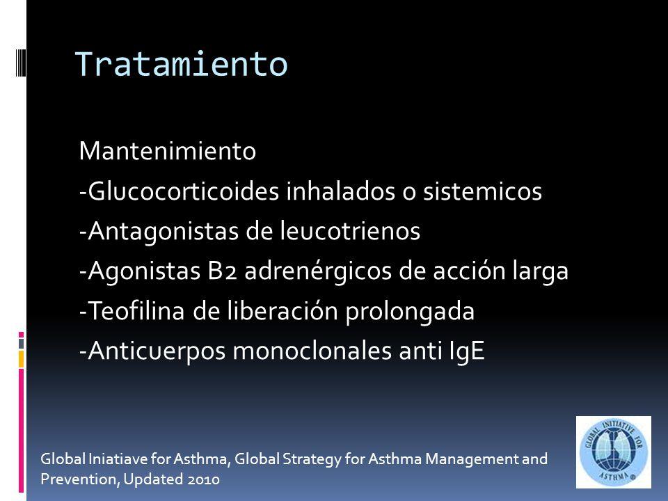 Tratamiento Mantenimiento -Glucocorticoides inhalados o sistemicos -Antagonistas de leucotrienos -Agonistas B2 adrenérgicos de acción larga -Teofilina