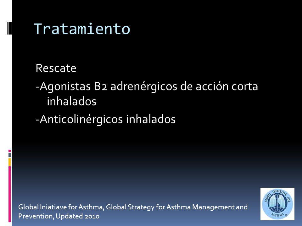 Tratamiento Rescate -Agonistas B2 adrenérgicos de acción corta inhalados -Anticolinérgicos inhalados Global Iniatiave for Asthma, Global Strategy for