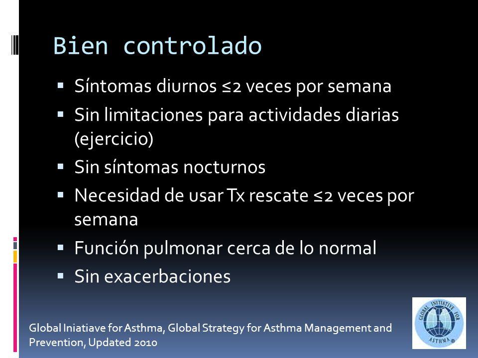 Bien controlado Síntomas diurnos 2 veces por semana Sin limitaciones para actividades diarias (ejercicio) Sin síntomas nocturnos Necesidad de usar Tx