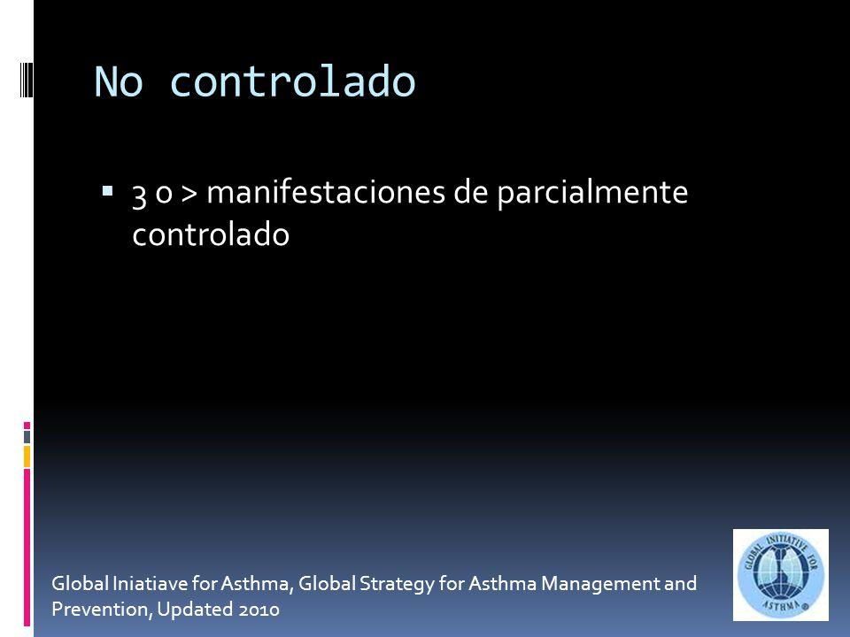 No controlado 3 o > manifestaciones de parcialmente controlado Global Iniatiave for Asthma, Global Strategy for Asthma Management and Prevention, Updated 2010