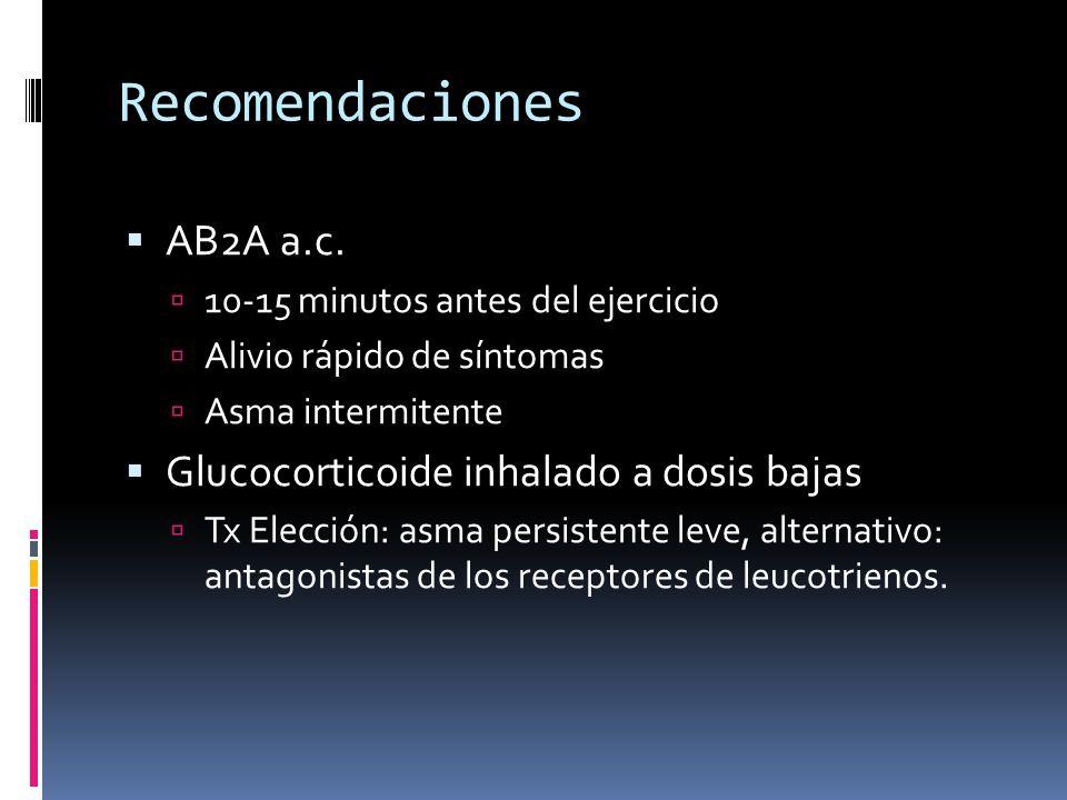 Recomendaciones AB2A a.c. 10-15 minutos antes del ejercicio Alivio rápido de síntomas Asma intermitente Glucocorticoide inhalado a dosis bajas Tx Elec
