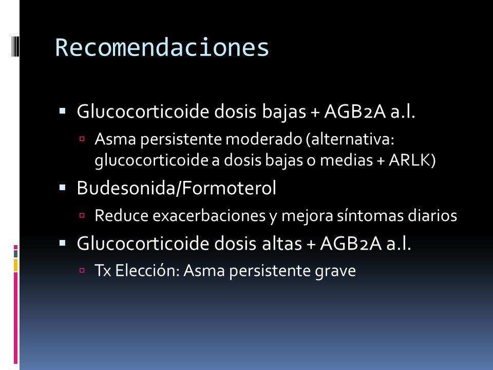 Recomendaciones Glucocorticoide dosis bajas + AGB2A a.l. Asma persistente moderado (alternativa: glucocorticoide a dosis bajas o medias + ARLK) Budeso
