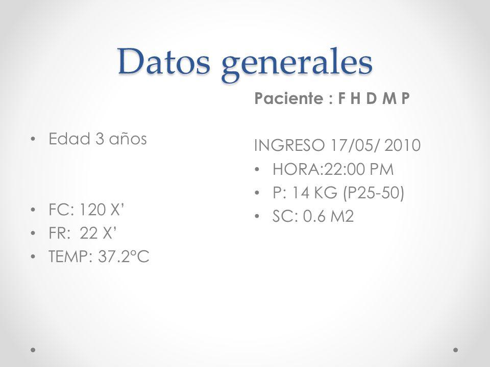 Datos generales Paciente : F H D M P INGRESO 17/05/ 2010 HORA:22:00 PM P: 14 KG (P25-50) SC: 0.6 M2 Edad 3 años FC: 120 X FR: 22 X TEMP: 37.2°C