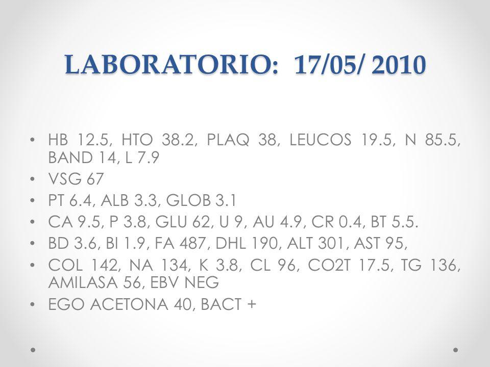 LABORATORIO: 17/05/ 2010 HB 12.5, HTO 38.2, PLAQ 38, LEUCOS 19.5, N 85.5, BAND 14, L 7.9 VSG 67 PT 6.4, ALB 3.3, GLOB 3.1 CA 9.5, P 3.8, GLU 62, U 9, AU 4.9, CR 0.4, BT 5.5.