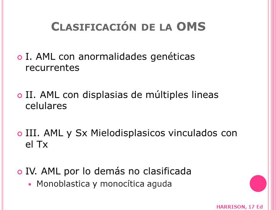 C LASIFICACIÓN DE LA OMS I.AML con anormalidades genéticas recurrentes II.
