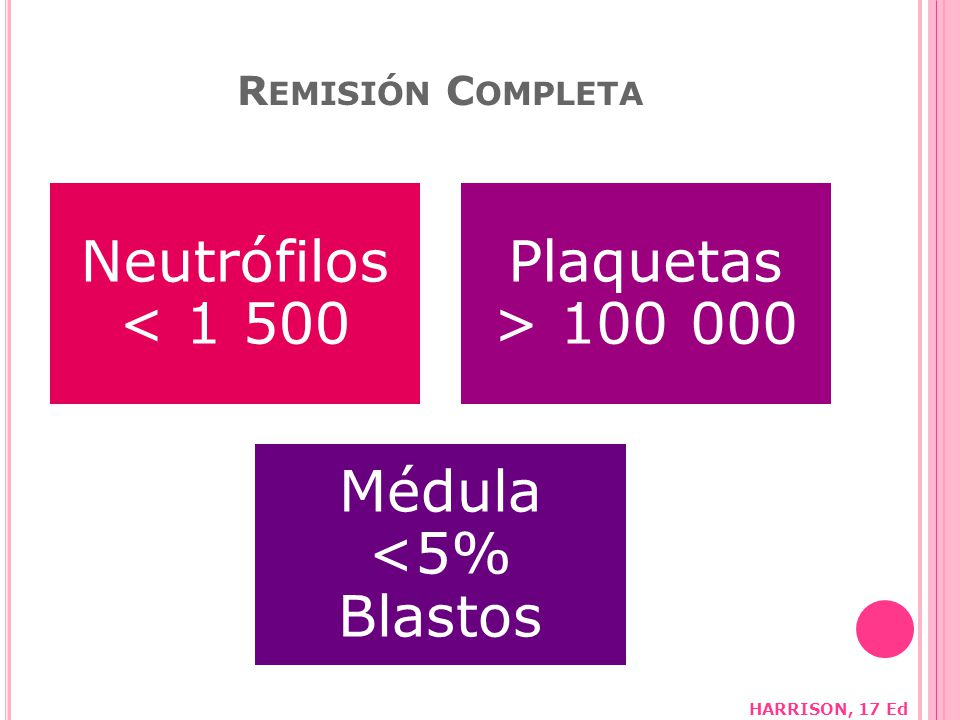 R EMISIÓN C OMPLETA Neutrófilos < 1 500 Plaquetas > 100 000 Médula <5% Blastos HARRISON, 17 Ed