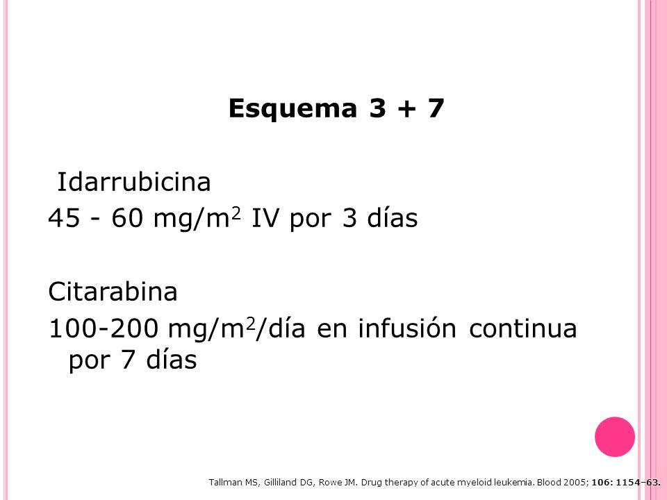 Esquema 3 + 7 Idarrubicina 45 - 60 mg/m 2 IV por 3 días Citarabina 100-200 mg/m 2 /día en infusión continua por 7 días Tallman MS, Gilliland DG, Rowe JM.