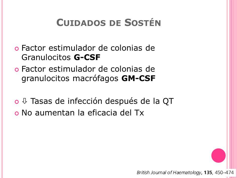 C UIDADOS DE S OSTÉN Factor estimulador de colonias de Granulocitos G-CSF Factor estimulador de colonias de granulocitos macrófagos GM-CSF Tasas de infección después de la QT No aumentan la eficacia del Tx