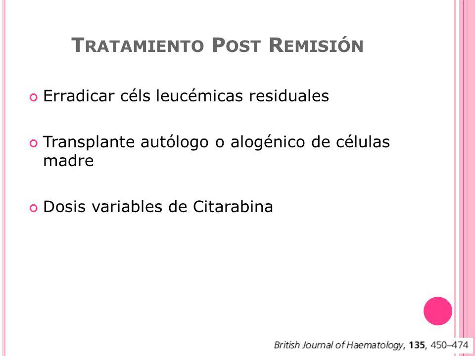 T RATAMIENTO P OST R EMISIÓN Erradicar céls leucémicas residuales Transplante autólogo o alogénico de células madre Dosis variables de Citarabina