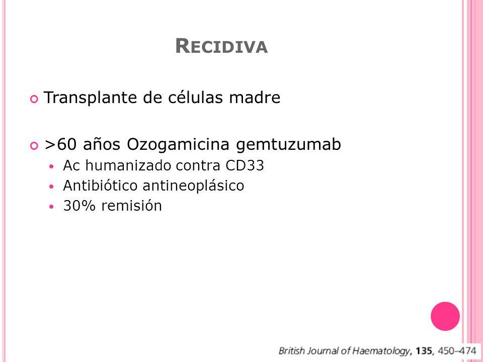 R ECIDIVA Transplante de células madre >60 años Ozogamicina gemtuzumab Ac humanizado contra CD33 Antibiótico antineoplásico 30% remisión