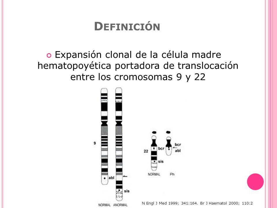 D EFINICIÓN Expansión clonal de la célula madre hematopoyética portadora de translocación entre los cromosomas 9 y 22 N Engl J Med 1999; 341:164.