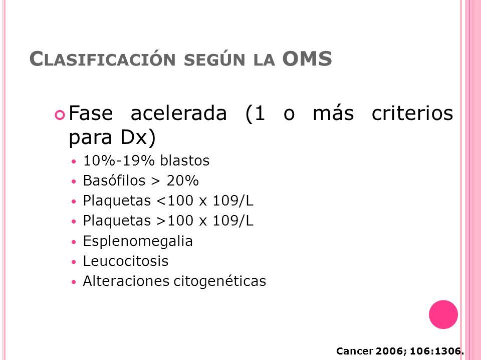 C LASIFICACIÓN SEGÚN LA OMS Cancer 2006; 106:1306.