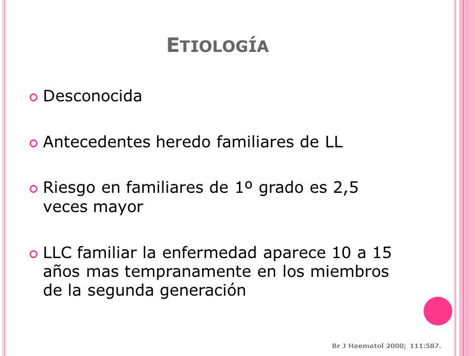 E TIOLOGÍA Desconocida Antecedentes heredo familiares de LL Riesgo en familiares de 1º grado es 2,5 veces mayor LLC familiar la enfermedad aparece 10 a 15 años mas tempranamente en los miembros de la segunda generación Br J Haematol 2000; 111:587.