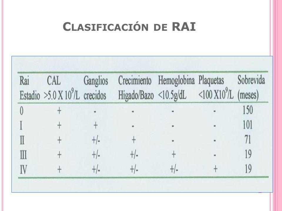 C LASIFICACIÓN DE RAI