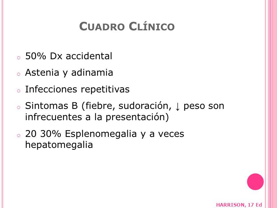 o 50% Dx accidental o Astenia y adinamia o Infecciones repetitivas o Sintomas B (fiebre, sudoración, peso son infrecuentes a la presentación) o 20 30% Esplenomegalia y a veces hepatomegalia C UADRO C LÍNICO HARRISON, 17 Ed