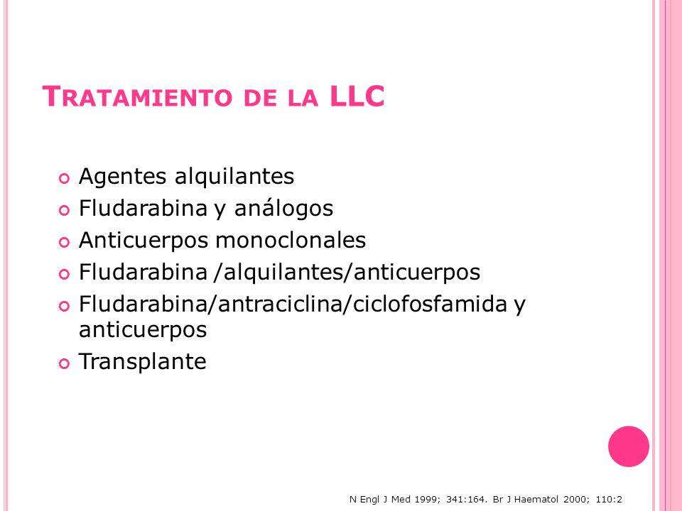 T RATAMIENTO DE LA LLC Agentes alquilantes Fludarabina y análogos Anticuerpos monoclonales Fludarabina /alquilantes/anticuerpos Fludarabina/antraciclina/ciclofosfamida y anticuerpos Transplante N Engl J Med 1999; 341:164.