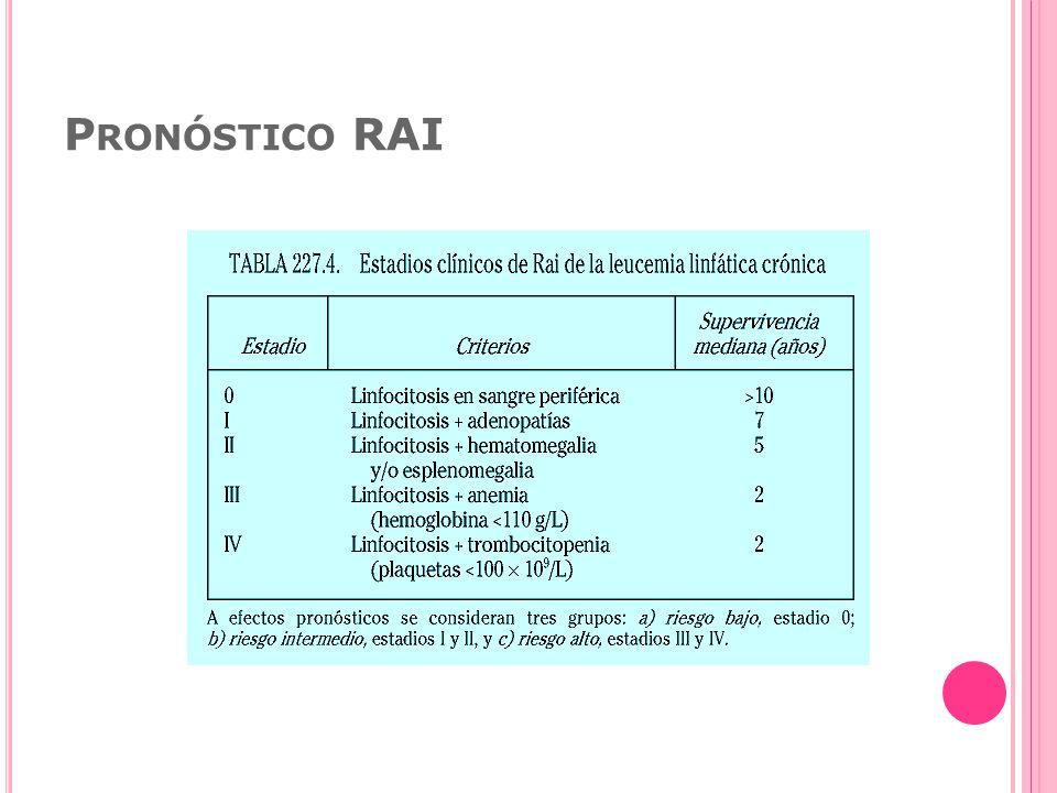 P RONÓSTICO RAI