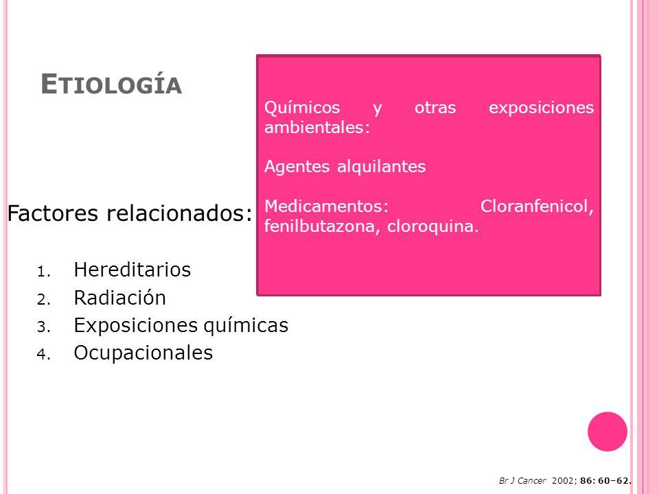E TIOLOGÍA Factores relacionados: 1.Hereditarios 2.