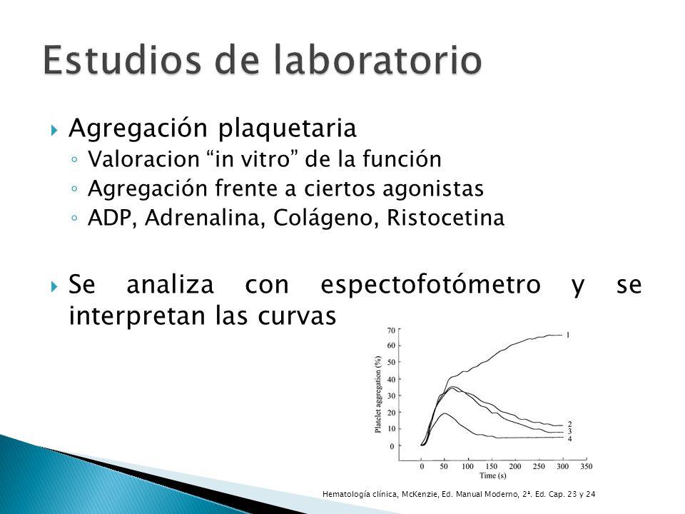 Agregación plaquetaria Valoracion in vitro de la función Agregación frente a ciertos agonistas ADP, Adrenalina, Colágeno, Ristocetina Se analiza con e