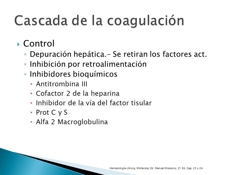Control Depuración hepática.- Se retiran los factores act. Inhibición por retroalimentación Inhibidores bioquímicos Antitrombina III Cofactor 2 de la