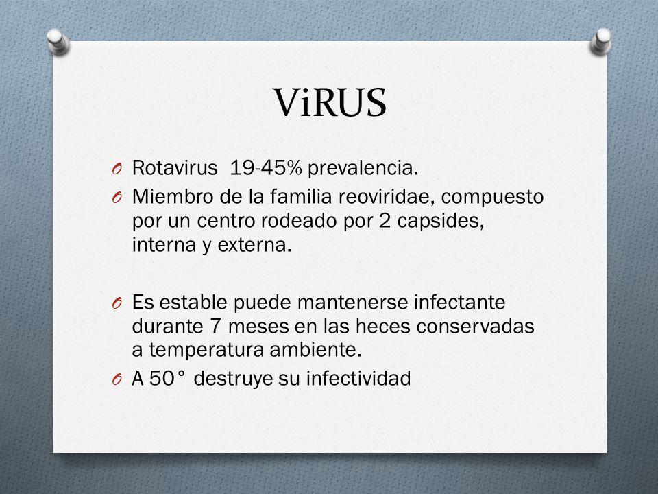 ViRUS O Rotavirus 19-45% prevalencia. O Miembro de la familia reoviridae, compuesto por un centro rodeado por 2 capsides, interna y externa. O Es esta