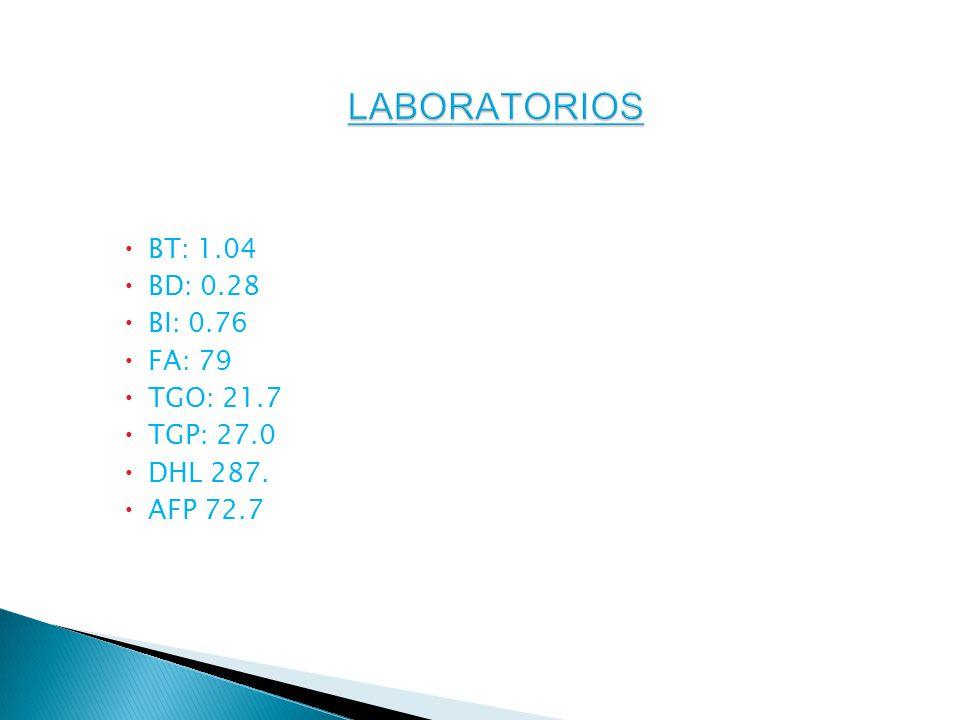 BT: 1.04 BD: 0.28 BI: 0.76 FA: 79 TGO: 21.7 TGP: 27.0 DHL 287. AFP 72.7