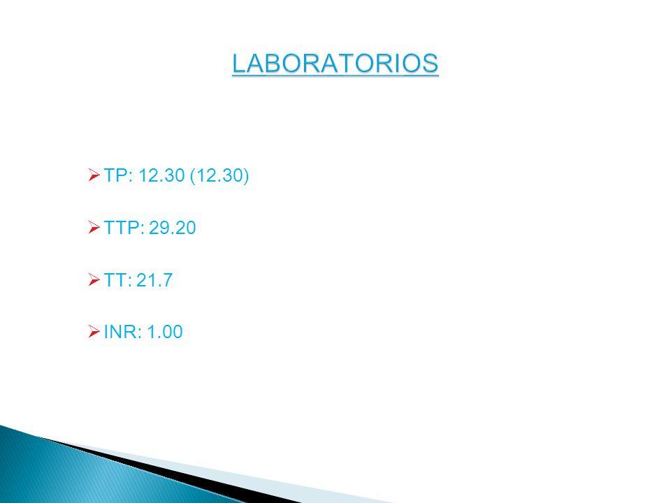 TP: 12.30 (12.30) TTP: 29.20 TT: 21.7 INR: 1.00